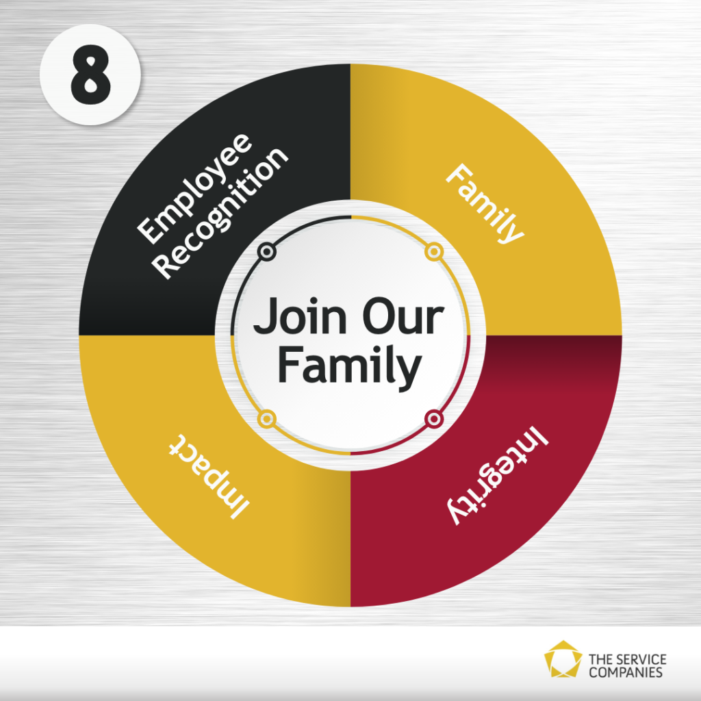 Join our family!  Employee recognition Family Integrity Impact